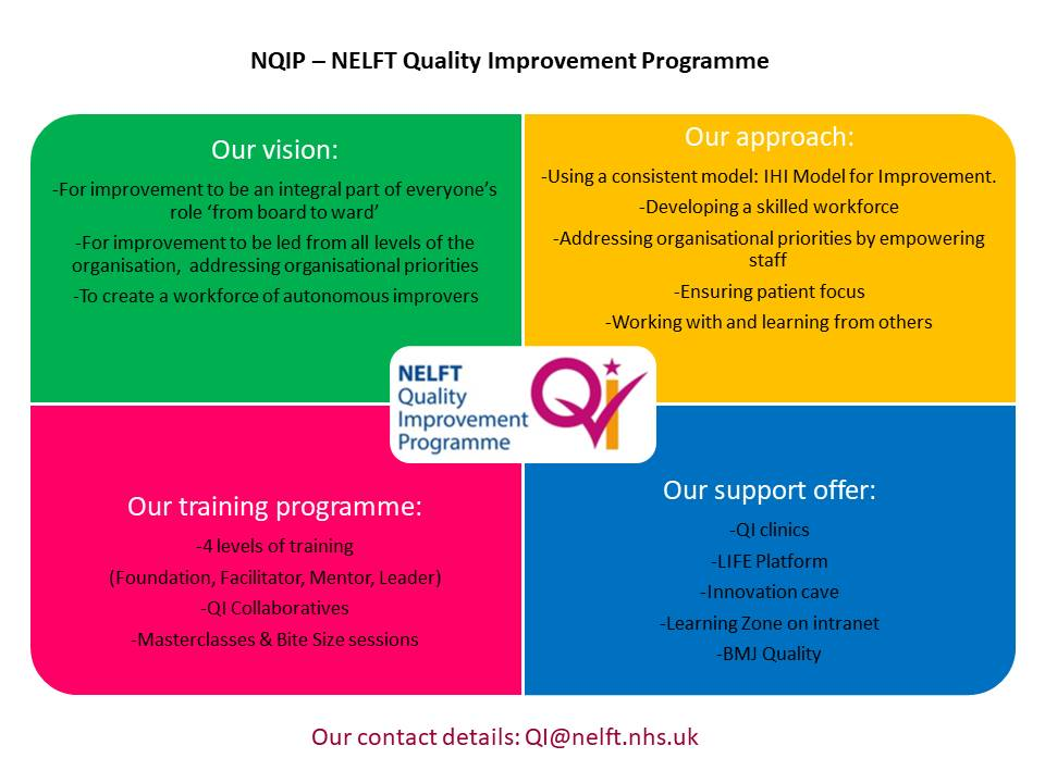 NQIP Dashboard April 19